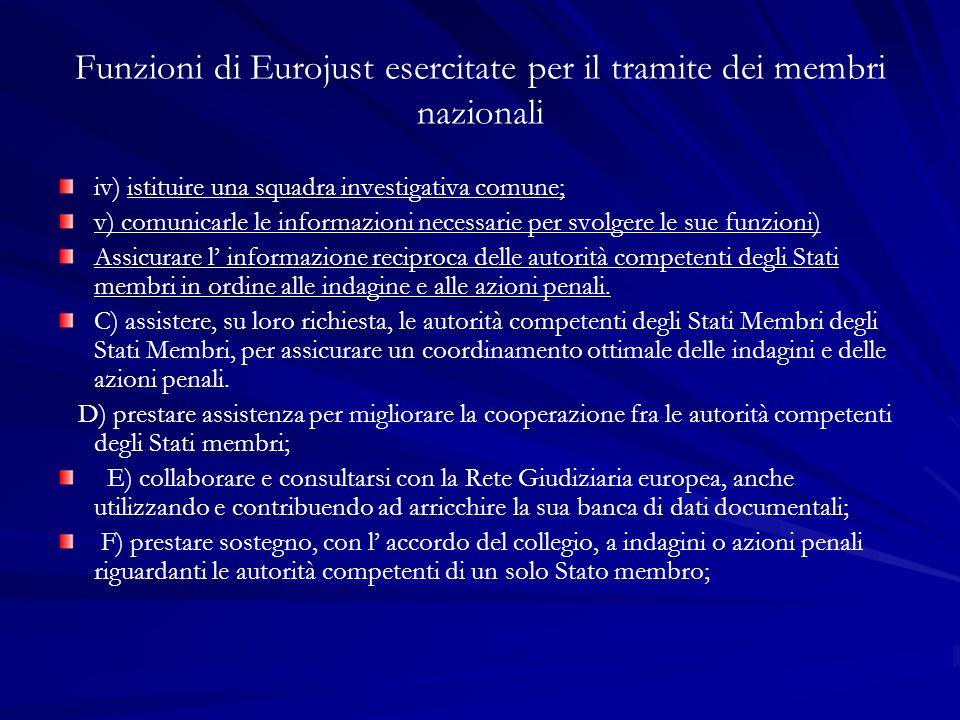 Funzioni di Eurojust esercitate per il tramite dei membri nazionali