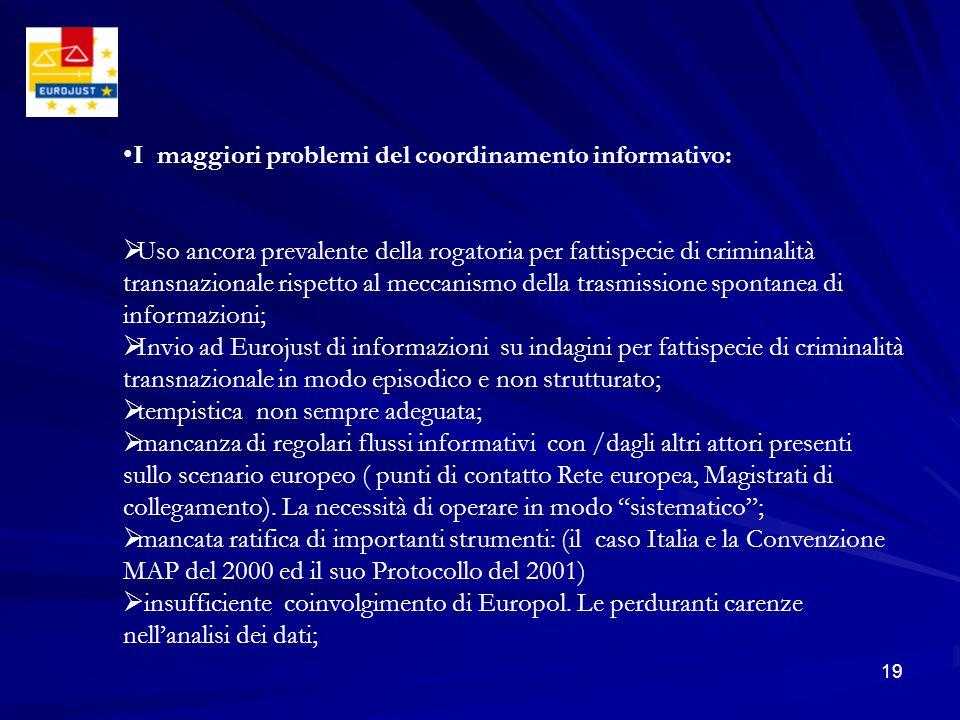 I maggiori problemi del coordinamento informativo: