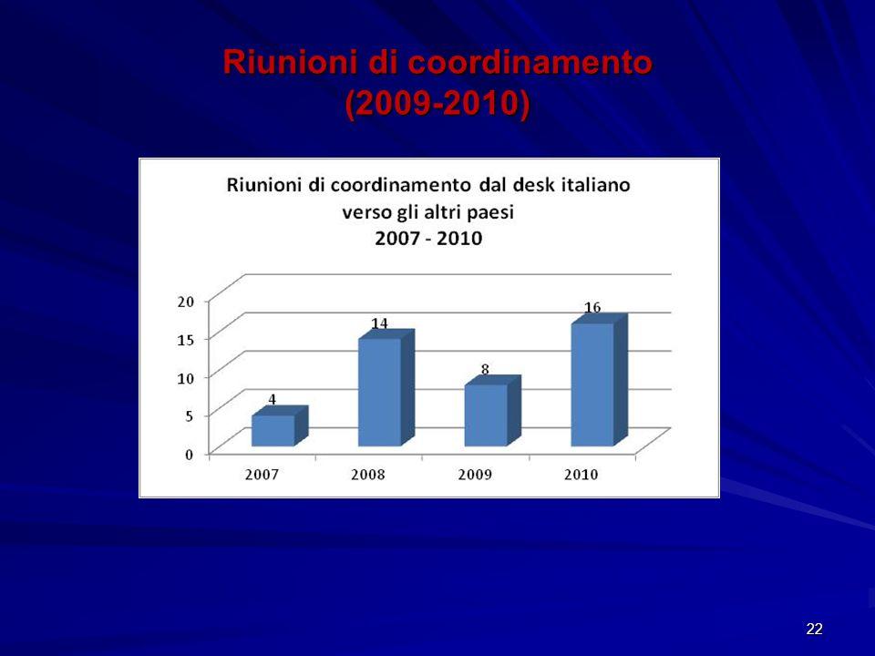Riunioni di coordinamento (2009-2010)