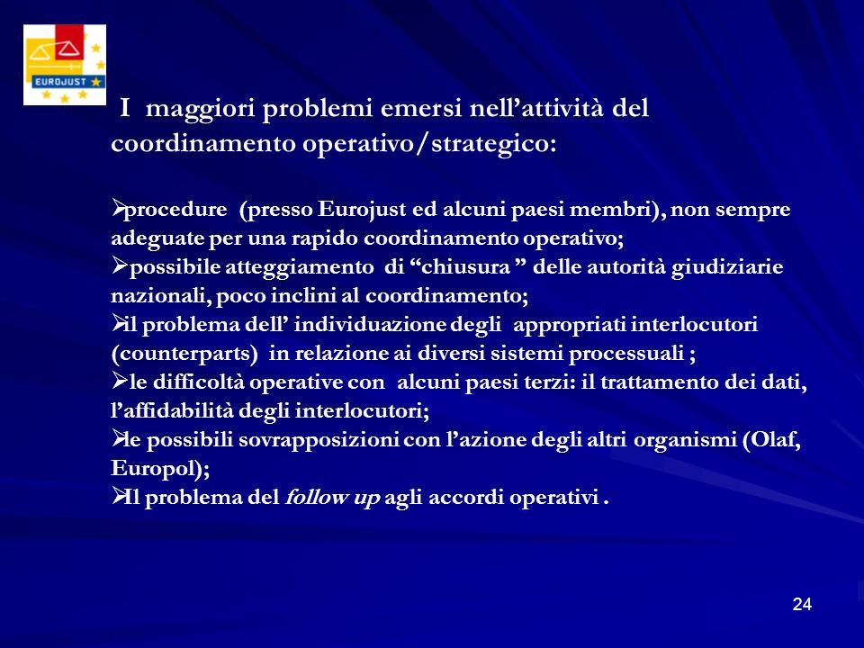 I maggiori problemi emersi nell'attività del coordinamento operativo/strategico:
