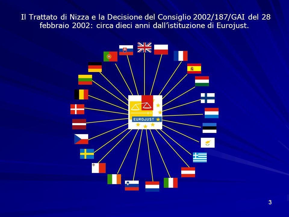 Il Trattato di Nizza e la Decisione del Consiglio 2002/187/GAI del 28 febbraio 2002: circa dieci anni dall'istituzione di Eurojust.