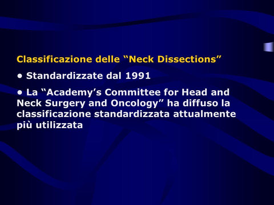 Classificazione delle Neck Dissections