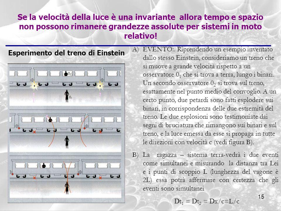 Se la velocità della luce è una invariante allora tempo e spazio non possono rimanere grandezze assolute per sistemi in moto relativo!