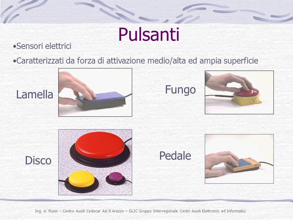 Pulsanti Fungo Lamella Pedale Disco Sensori elettrici