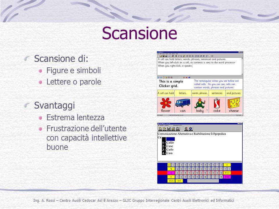 Scansione Scansione di: Svantaggi Figure e simboli Lettere o parole