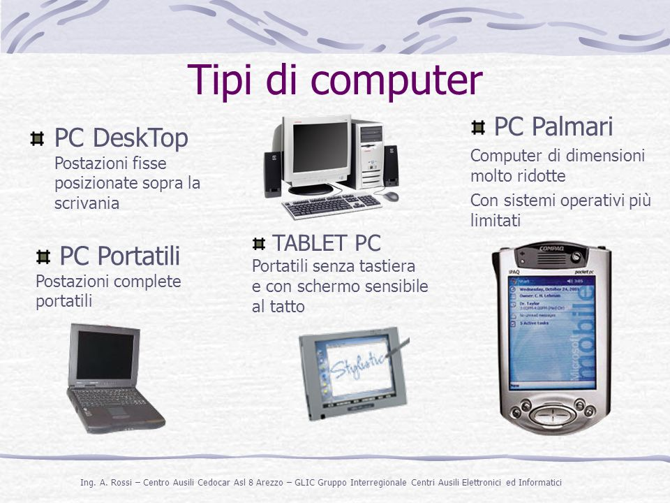Tipi di computer PC Palmari