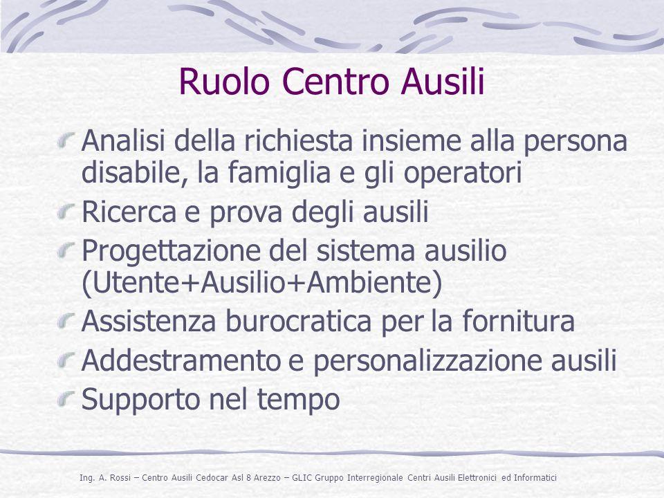 Ruolo Centro Ausili Analisi della richiesta insieme alla persona disabile, la famiglia e gli operatori.
