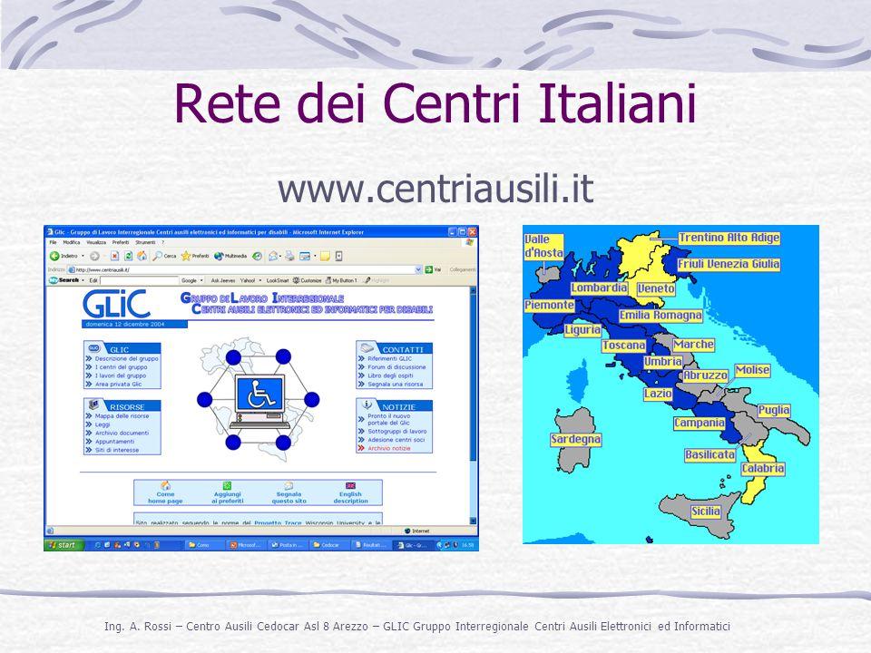 Rete dei Centri Italiani