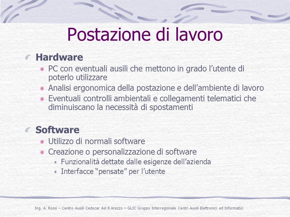 Postazione di lavoro Hardware Software