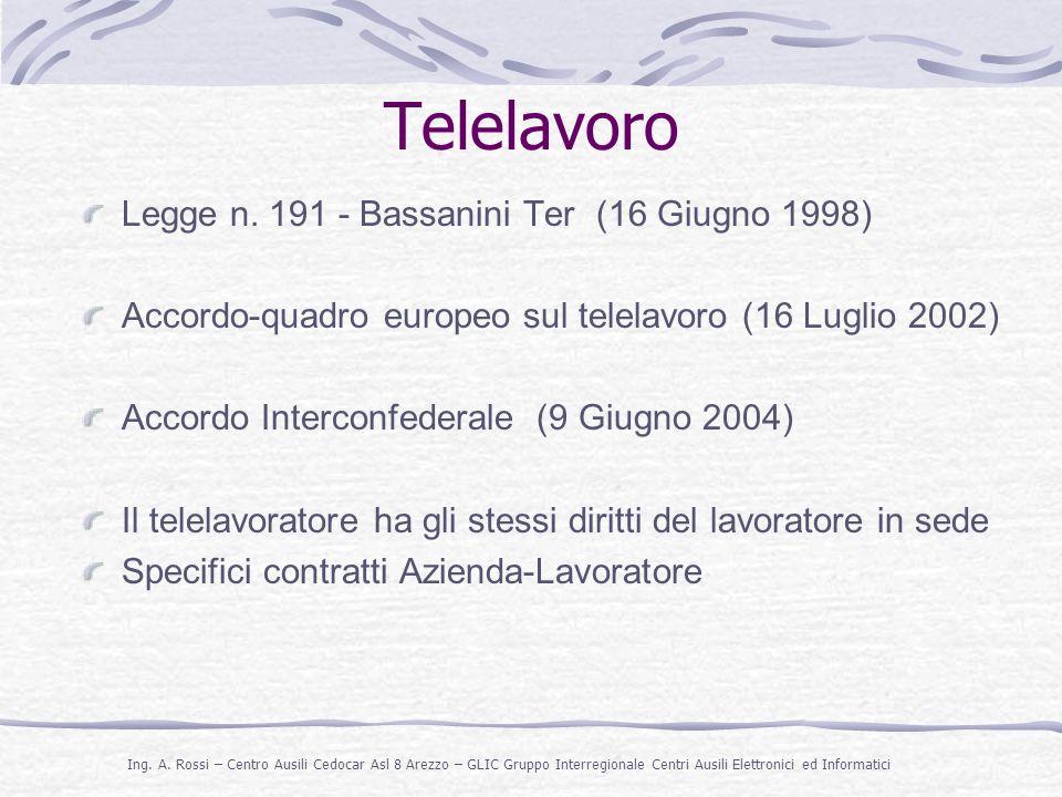 Telelavoro Legge n. 191 - Bassanini Ter (16 Giugno 1998)