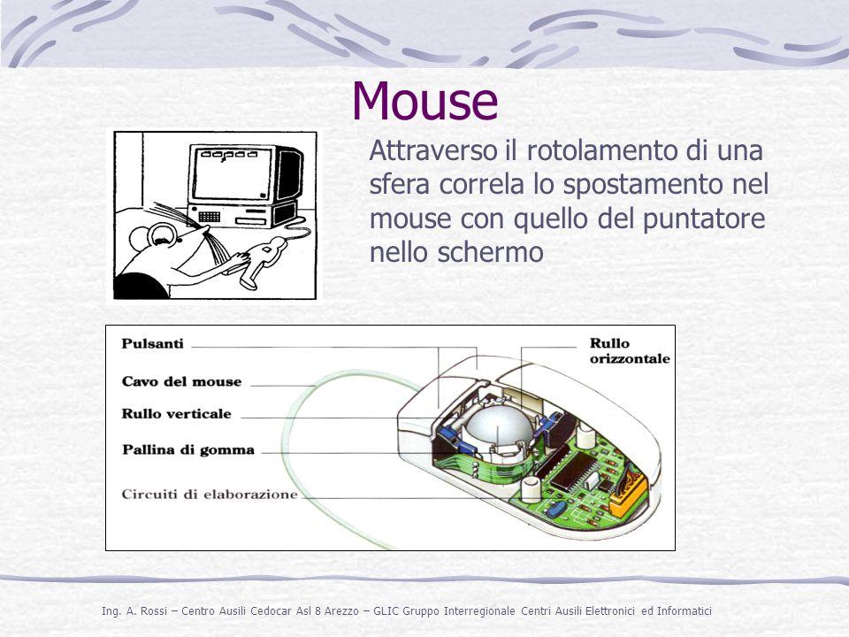 Mouse Attraverso il rotolamento di una sfera correla lo spostamento nel mouse con quello del puntatore nello schermo.