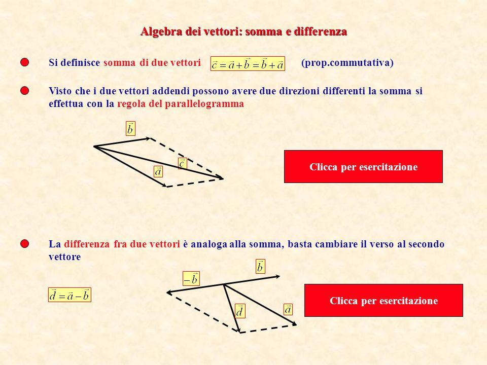 Algebra dei vettori: somma e differenza