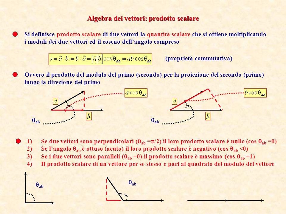 Algebra dei vettori: prodotto scalare