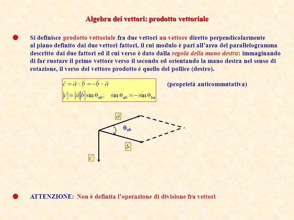 Algebra dei vettori: prodotto vettoriale