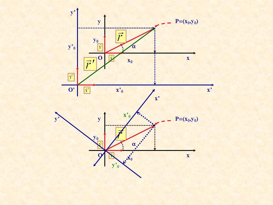O' x' y' x'0 y'0 P(x0,y0) x0 y0 x y O a P(x0,y0) x0 y0 x y O a y' x' x'0 y'0