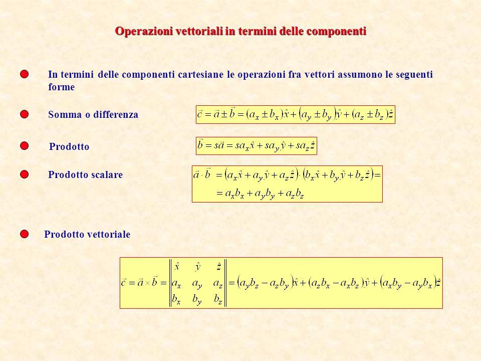 Operazioni vettoriali in termini delle componenti