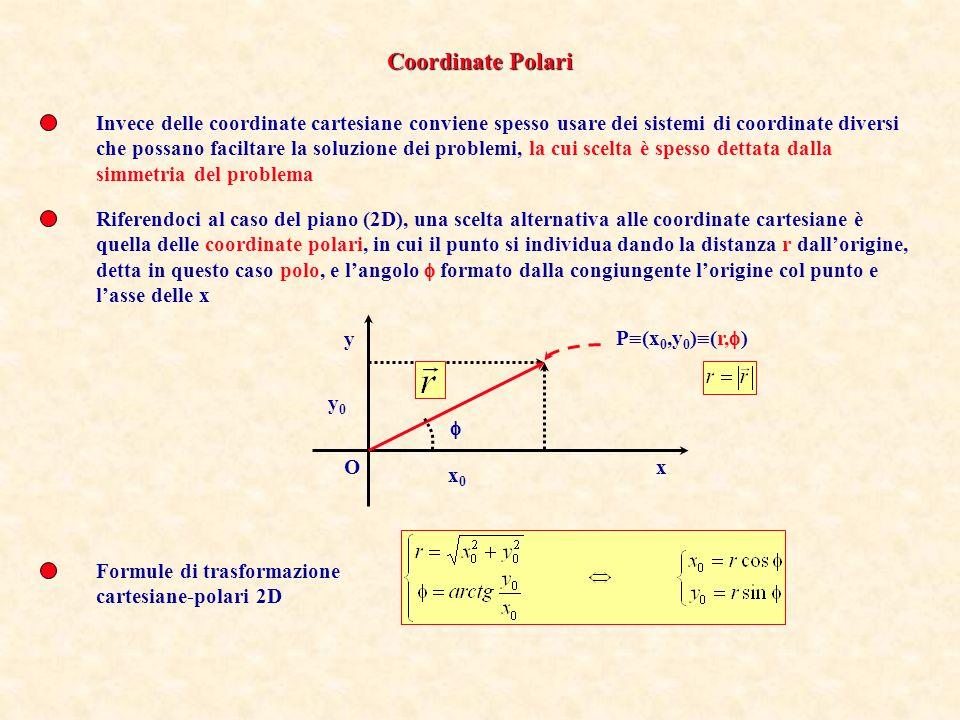 Coordinate Polari Invece delle coordinate cartesiane conviene spesso usare dei sistemi di coordinate diversi.