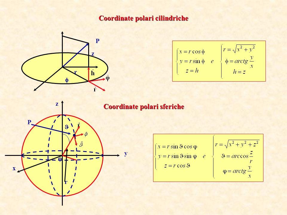 Coordinate polari cilindriche