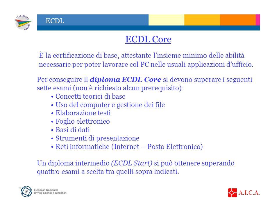 ECDL Core