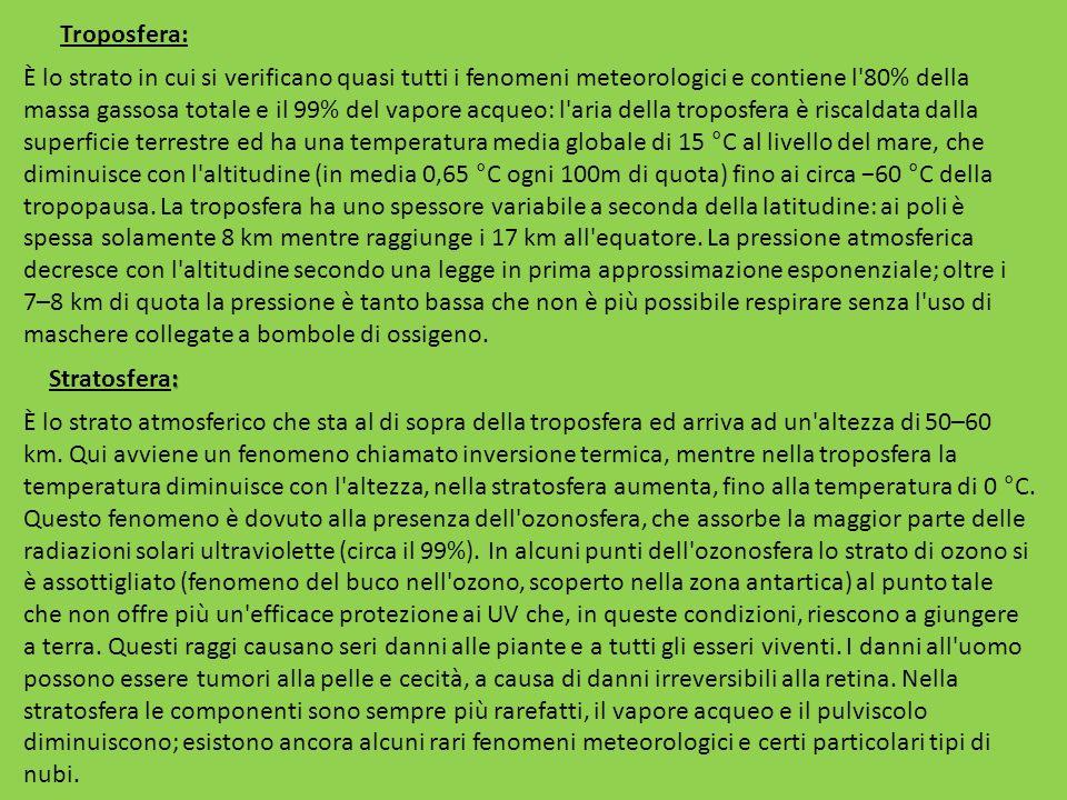 Troposfera: