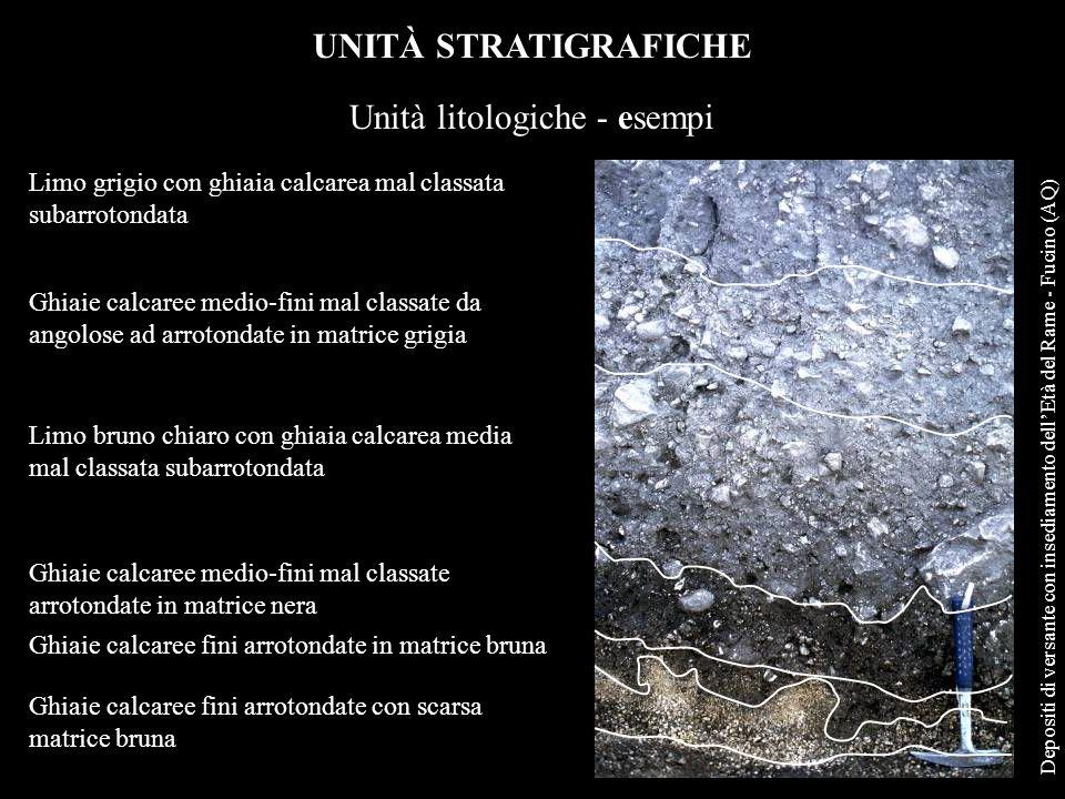 Unità litologiche - esempi