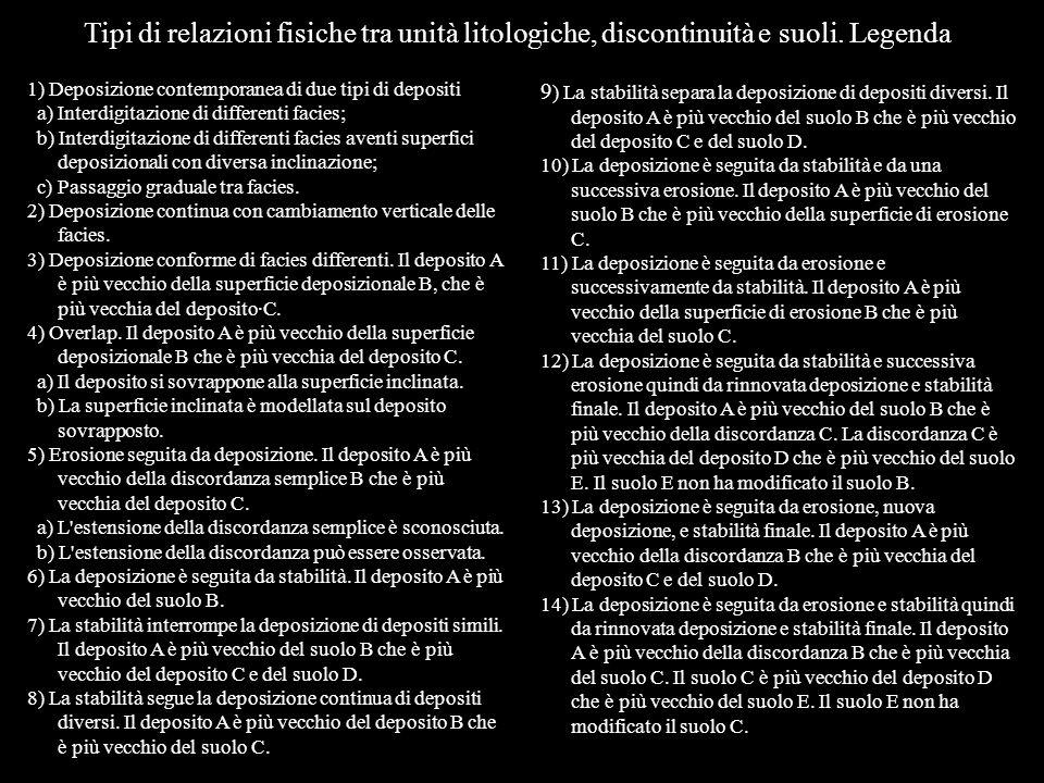 Tipi di relazioni fisiche tra unità litologiche, discontinuità e suoli