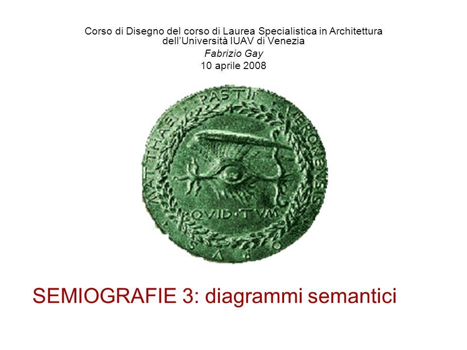 SEMIOGRAFIE 3: diagrammi semantici