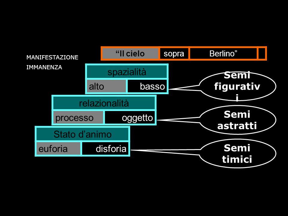 Semi figurativi Semi astratti Semi timici