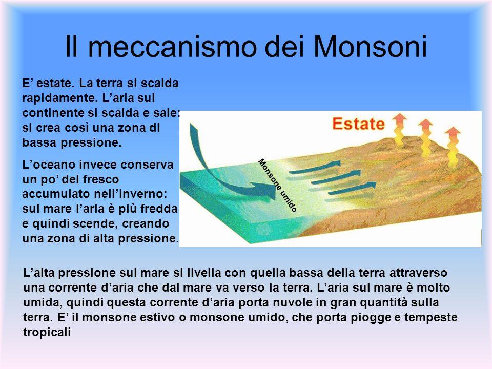 Il meccanismo dei Monsoni