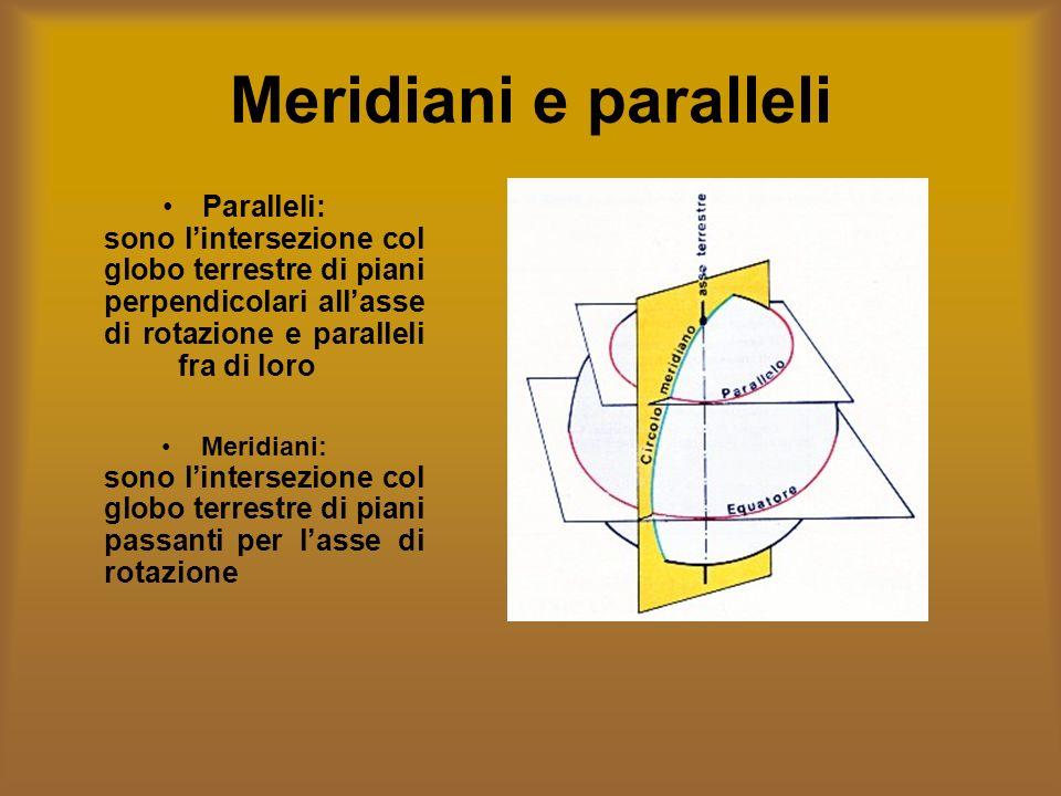 Meridiani e paralleli Paralleli: sono l'intersezione col globo terrestre di piani perpendicolari all'asse di rotazione e paralleli fra di loro.