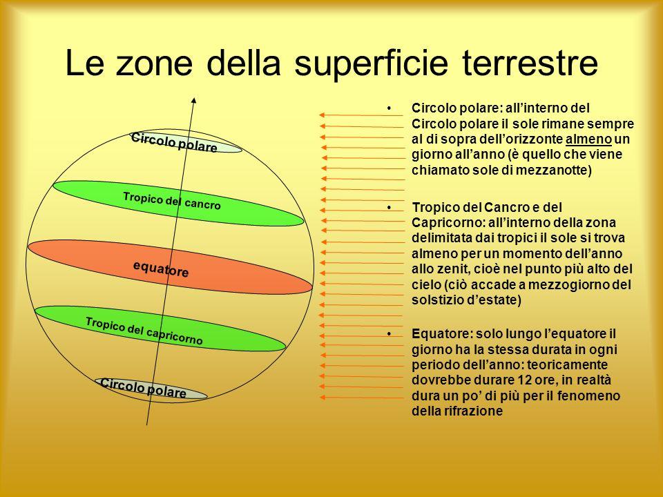 Le zone della superficie terrestre