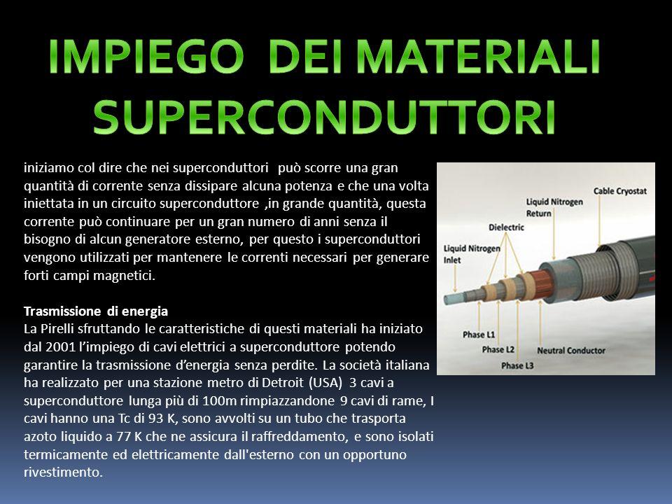 IMPIEGO DEI MATERIALI SUPERCONDUTTORI