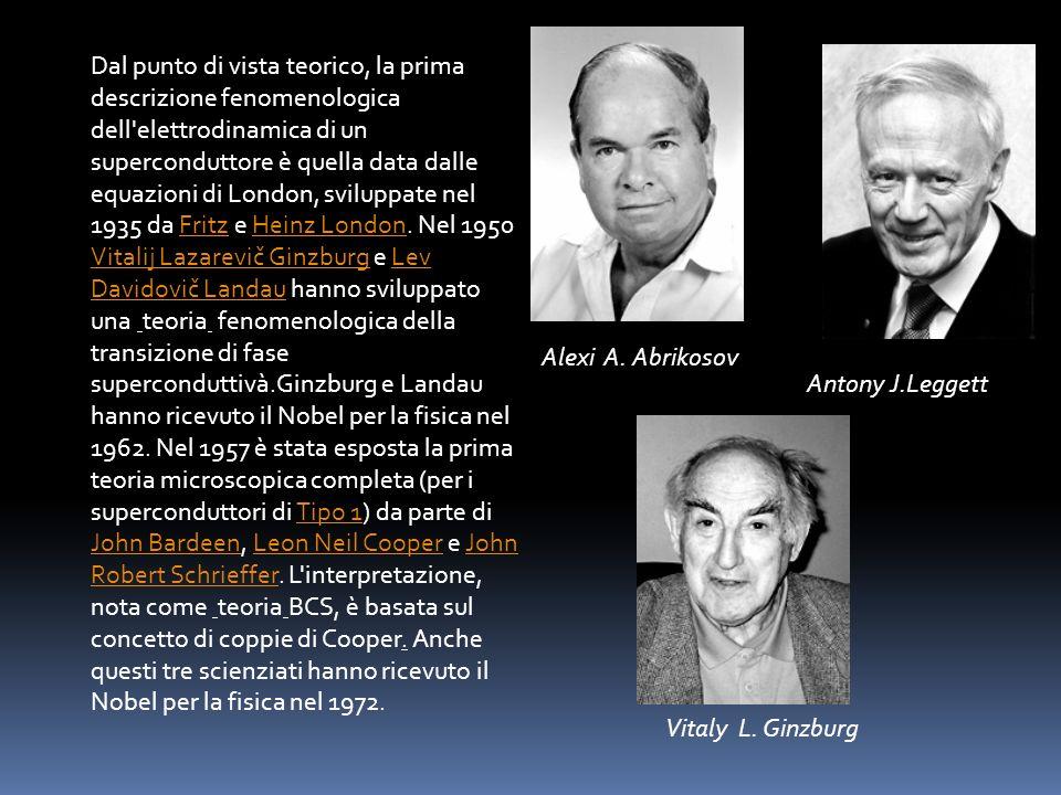 Dal punto di vista teorico, la prima descrizione fenomenologica dell elettrodinamica di un superconduttore è quella data dalle equazioni di London, sviluppate nel 1935 da Fritz e Heinz London. Nel 1950 Vitalij Lazarevič Ginzburg e Lev Davidovič Landau hanno sviluppato una teoria fenomenologica della transizione di fase superconduttivà.Ginzburg e Landau hanno ricevuto il Nobel per la fisica nel 1962. Nel 1957 è stata esposta la prima teoria microscopica completa (per i superconduttori di Tipo 1) da parte di John Bardeen, Leon Neil Cooper e John Robert Schrieffer. L interpretazione, nota come teoria BCS, è basata sul concetto di coppie di Cooper. Anche questi tre scienziati hanno ricevuto il Nobel per la fisica nel 1972.