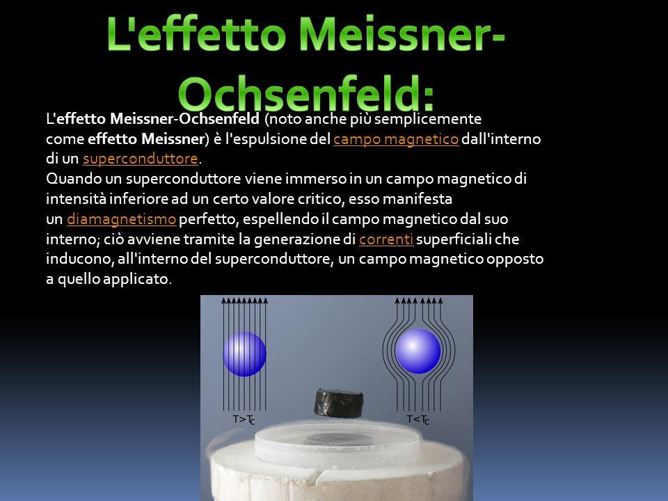 L effetto Meissner-Ochsenfeld: