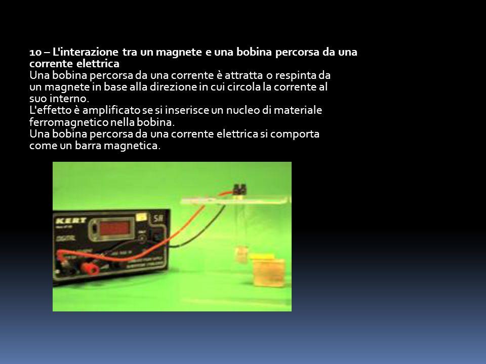 10 – L interazione tra un magnete e una bobina percorsa da una corrente elettrica