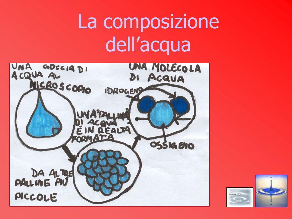 La composizione dell'acqua
