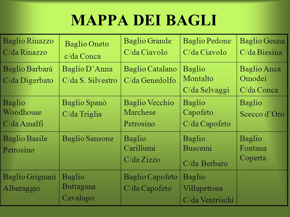 MAPPA DEI BAGLI Baglio Oneto Baglio Rinazzo C/da Rinazzo c/da Conca