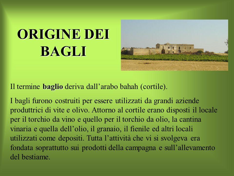 ORIGINE DEI BAGLI Il termine baglio deriva dall'arabo bahah (cortile).