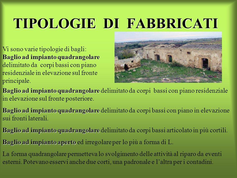 TIPOLOGIE DI FABBRICATI