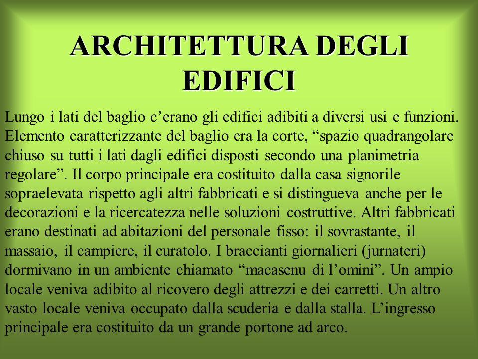 ARCHITETTURA DEGLI EDIFICI