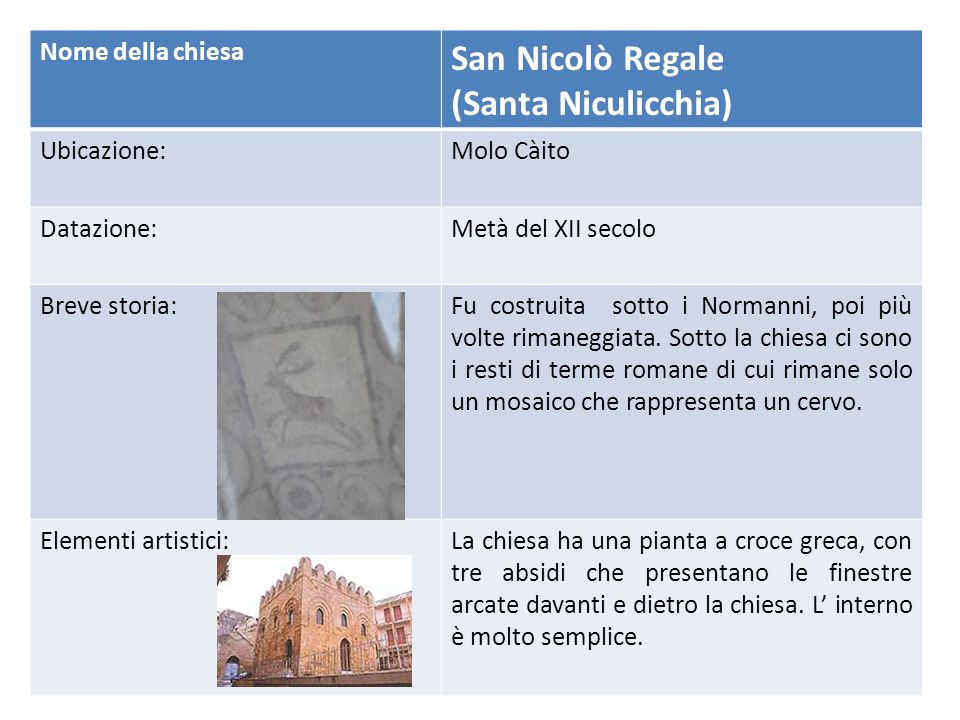 San Nicolò Regale (Santa Niculicchia) Nome della chiesa Ubicazione: