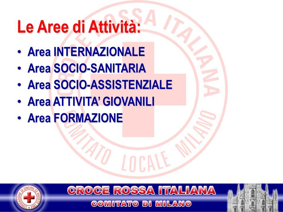 Le Aree di Attività: Area INTERNAZIONALE Area SOCIO-SANITARIA
