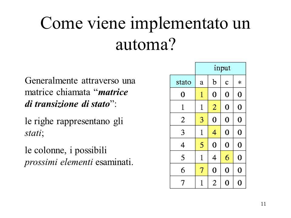 Come viene implementato un automa