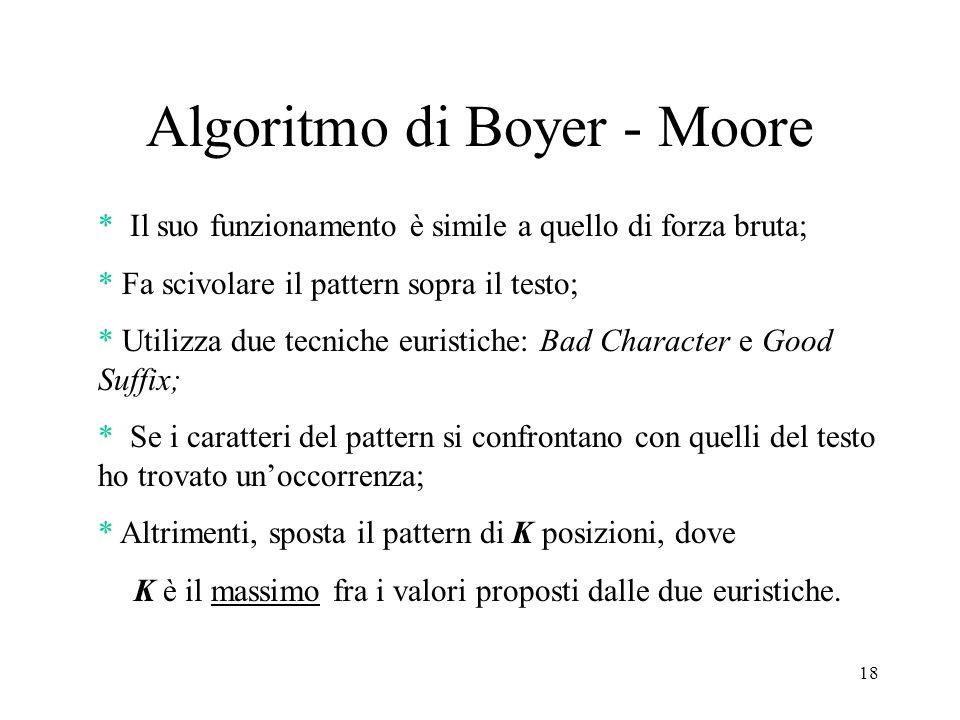 Algoritmo di Boyer - Moore