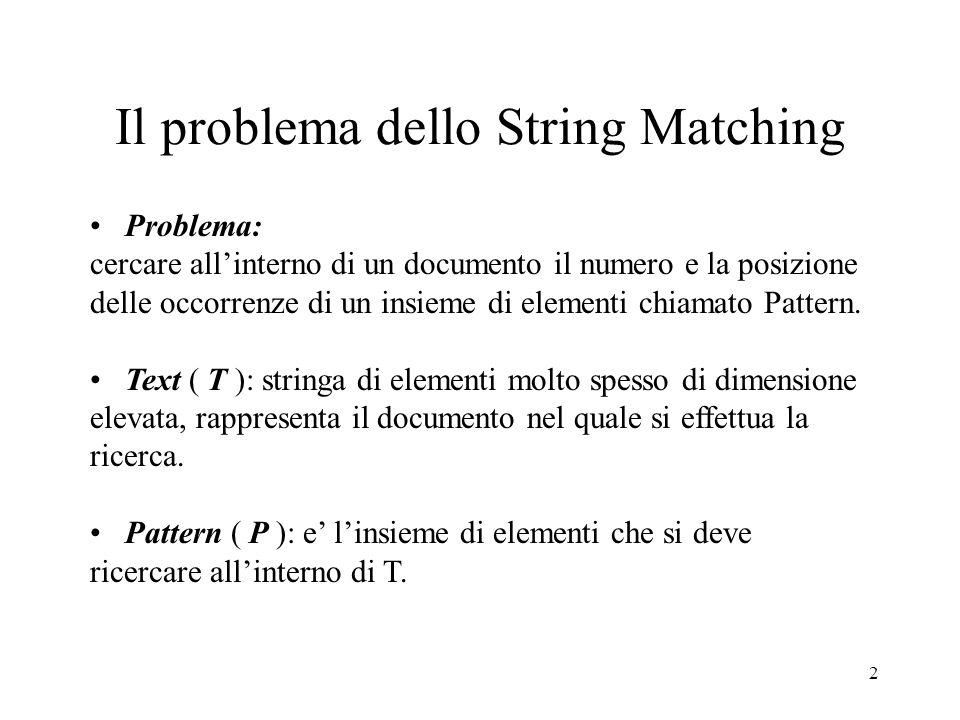 Il problema dello String Matching