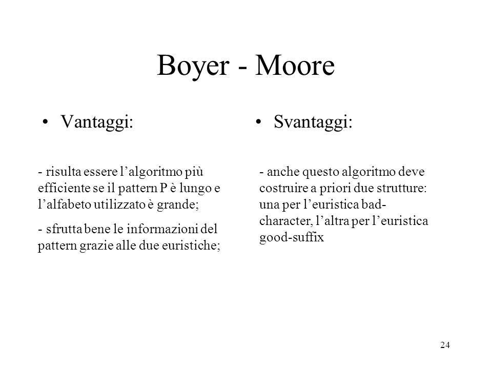Boyer - Moore Vantaggi: Svantaggi: