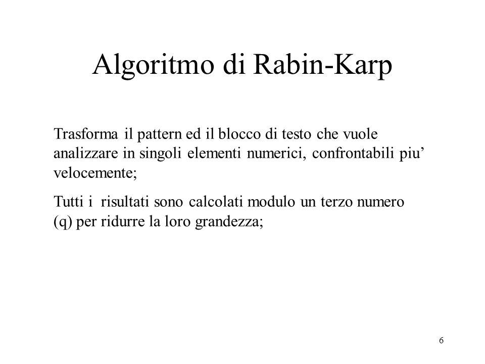 Algoritmo di Rabin-Karp