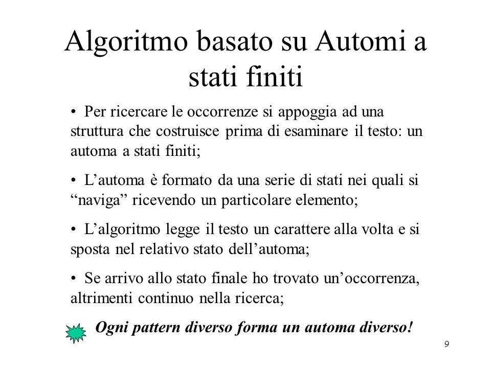 Algoritmo basato su Automi a stati finiti