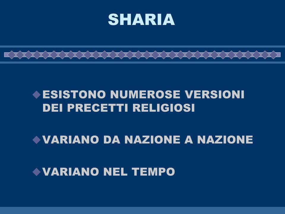 SHARIA ESISTONO NUMEROSE VERSIONI DEI PRECETTI RELIGIOSI
