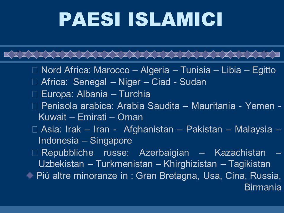 PAESI ISLAMICINord Africa: Marocco – Algeria – Tunisia – Libia – Egitto. Africa: Senegal – Niger – Ciad - Sudan.